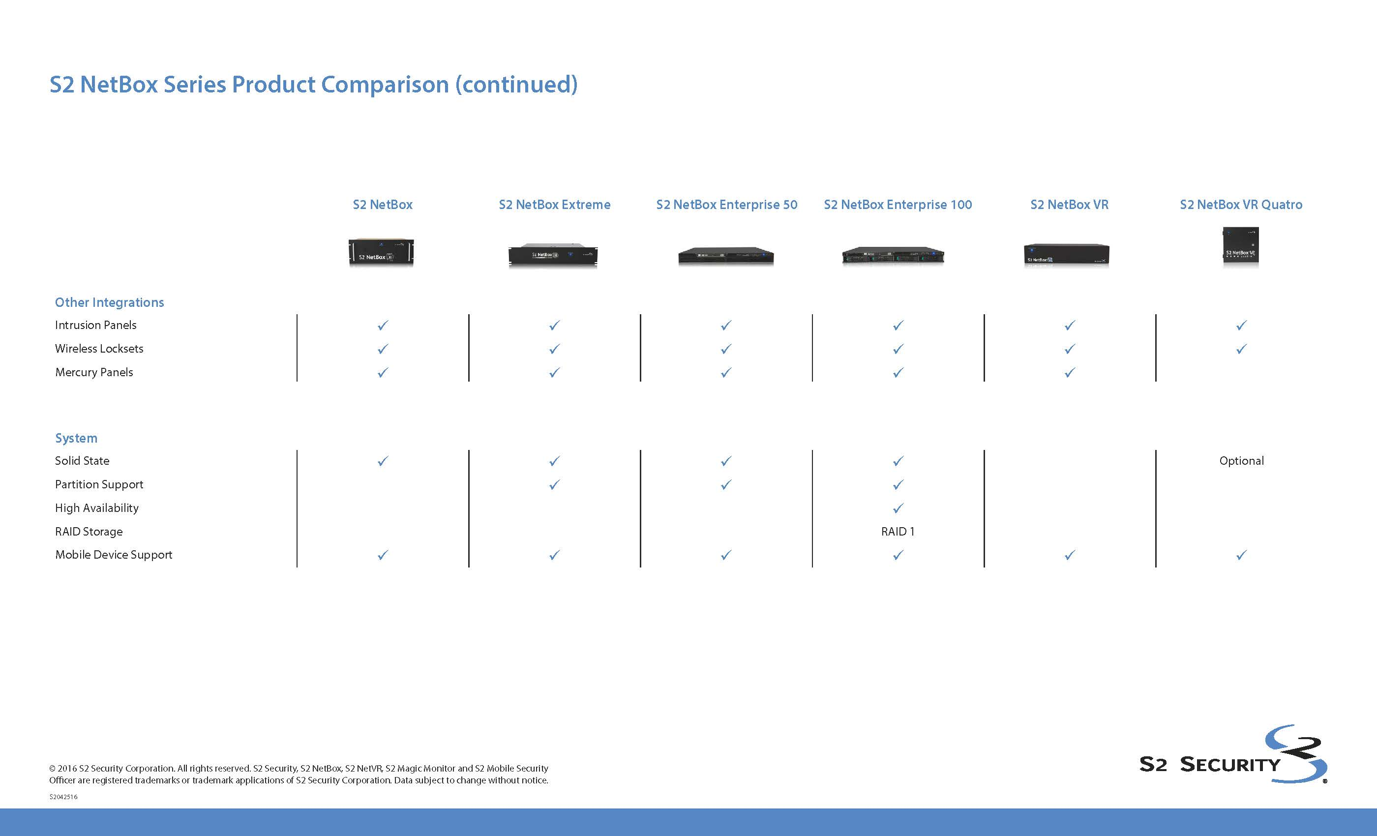 NetBox Product Comparison_page 2